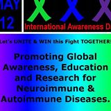 Awareness, Education & Research